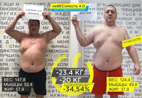 Победителем проекта по эффективному похудению неВЕСомость 4.0 и обладателем  главного приза IPHONE Xs становится ДЕНИС А. (г. Звенигород,  тренер-наставник ... 99519b477d0