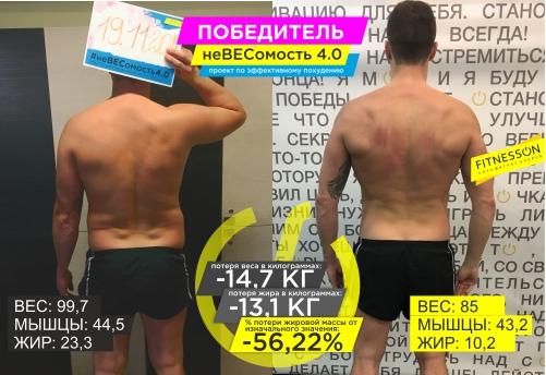 Финалисты проекта неВЕСомость 4.0   Сеть фитнес клубов Fitness On ... b258466e2b8
